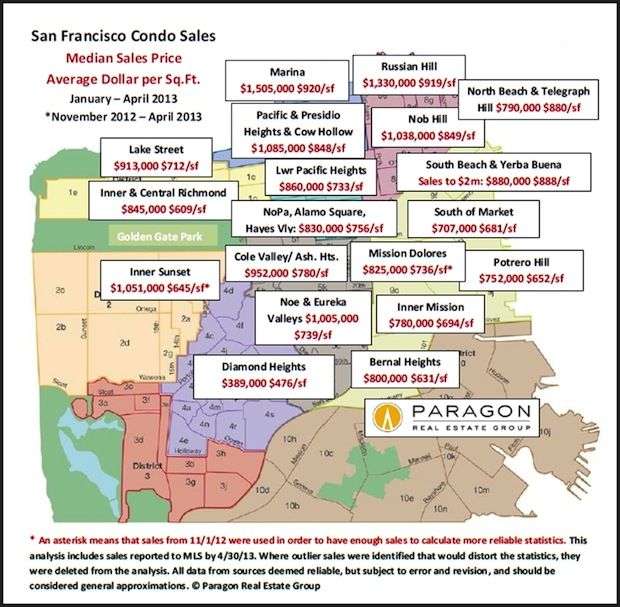 San Francisco & Bay Area Home Price Maps - The Basis Point on