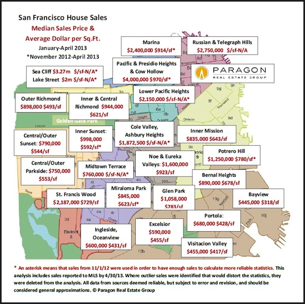 San Francisco & Bay Area Home Price Maps | The Basis Point on real estate arizona map, real estate new hampshire map, real estate los angeles, real estate beaches, real estate arkansas map, real estate colorado map, real estate mountains, real estate utah map, real estate atlanta map, real estate estero florida map, richmond real estate map, san mateo area map, real estate california, real estate united states map, real estate map of austin,