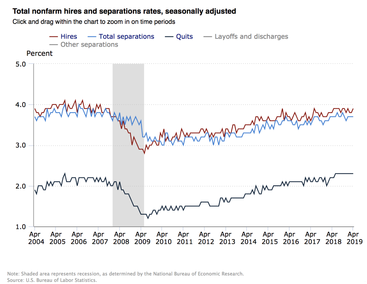The jobs report nobody talks about tells us 2 critical things about