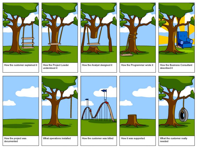 All tech product dysfunction in one cartoon