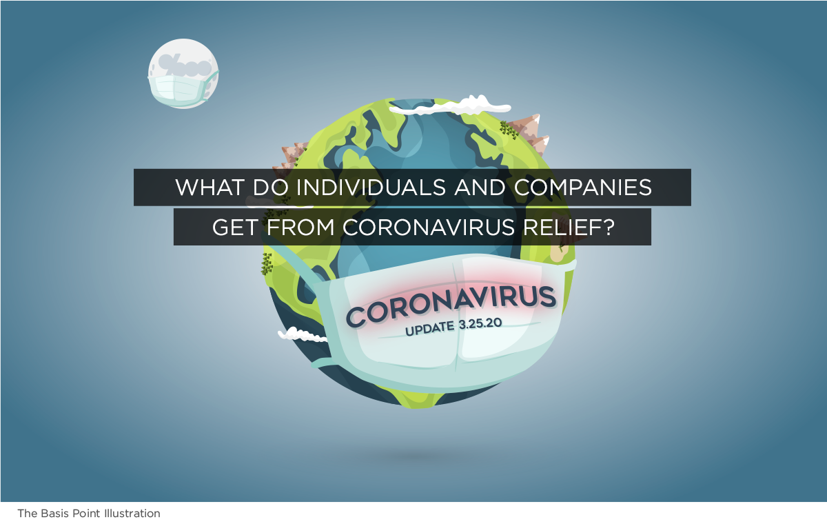What do people and companies get from 2 trillion coronavirus relief - The Basis Point