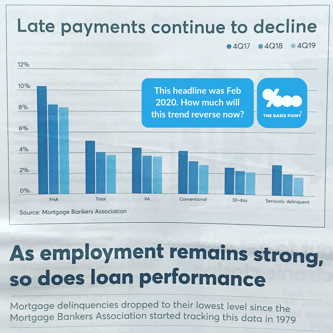 Will coronavirus mortgage relief help keep 50-year low unemployment & 50-year low mortgage late payments from spiking? - The Basis Point